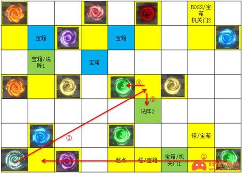 遇见龙次元迷阵怎么走 全宝箱收集攻略
