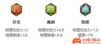 王者荣耀S25赛季百里玄策最强出装