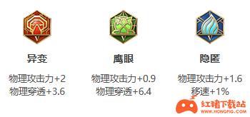 王者荣耀S25赛季百里守约最强出装